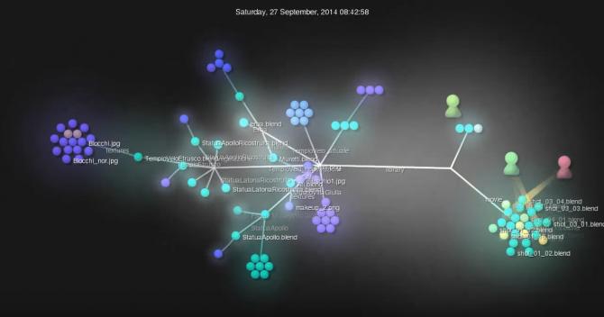 """Infografica di """"Ati alla scoperta di Veio"""""""